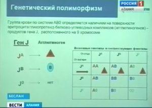Врачи Северной Осетии будут применять инновационный метод лечения сердечно-сосудистых заболеваний