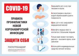 Рекомендации Роспотребнадзора по профилактике коронавируса
