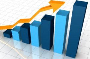 В Северной Осетии промпроизводство за 11 месяцев выросло на 25%