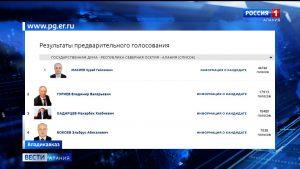 Лидерами предварительного голосования «Единой России» стали Зураб Макиев и Артур Таймазов